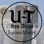 EconoMeter 2016-06-10