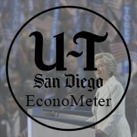 EconoMeter 2016-08-01
