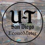 EconoMeter 2017-03-02